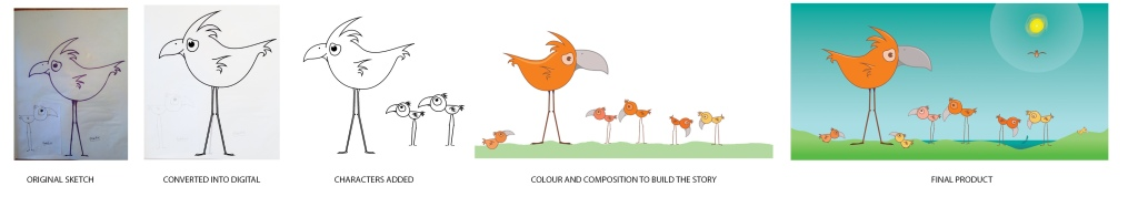birdie process